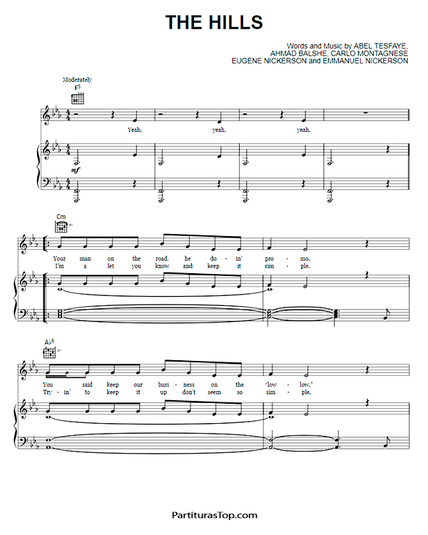 The Hills Partitura Piano PDF The Weeknd.